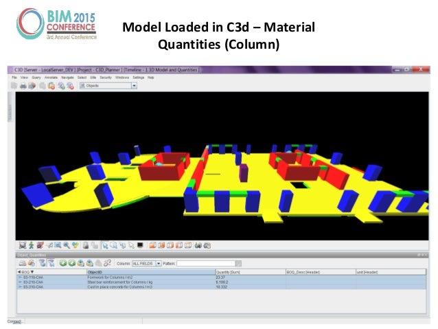 Model Loaded in C3d – Material Quantities (Column)