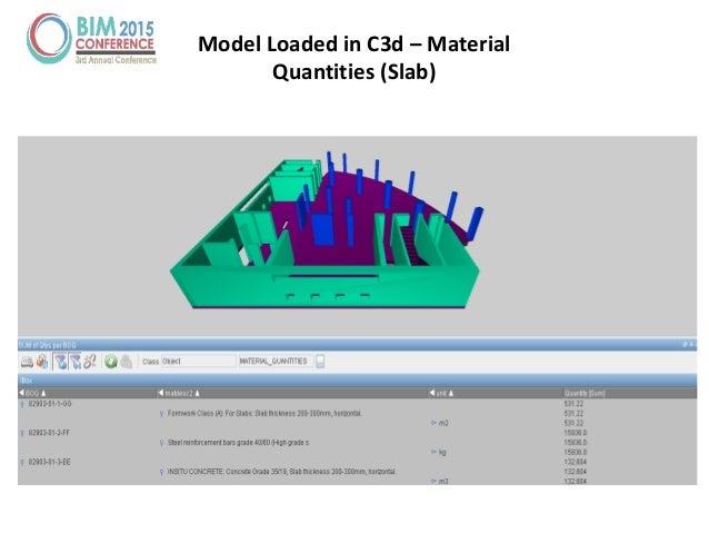 Model Loaded in C3d – Material Quantities (Slab)