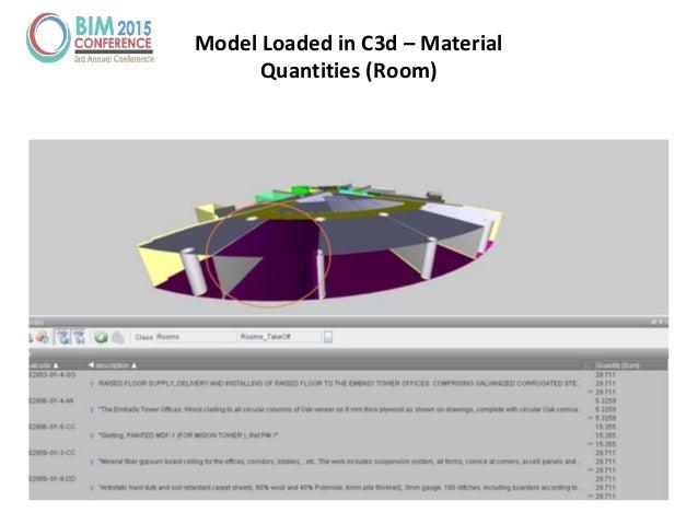Model Loaded in C3d – Material Quantities (Room)