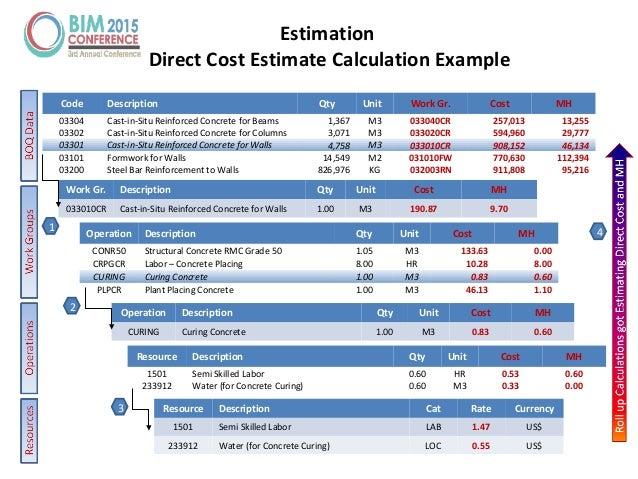 Code Description Qty Unit Work Gr. Cost MH 03304 Cast-in-Situ Reinforced Concrete for Beams 1,367 M3 033040CR 257,013 13,2...
