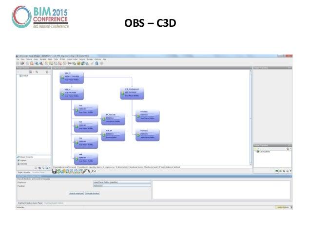 OBS – C3D