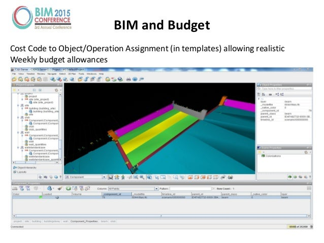 BIM and Budget Cost Code to Object/Operation Assignment (in templates) allowing realistic Weekly budget allowances