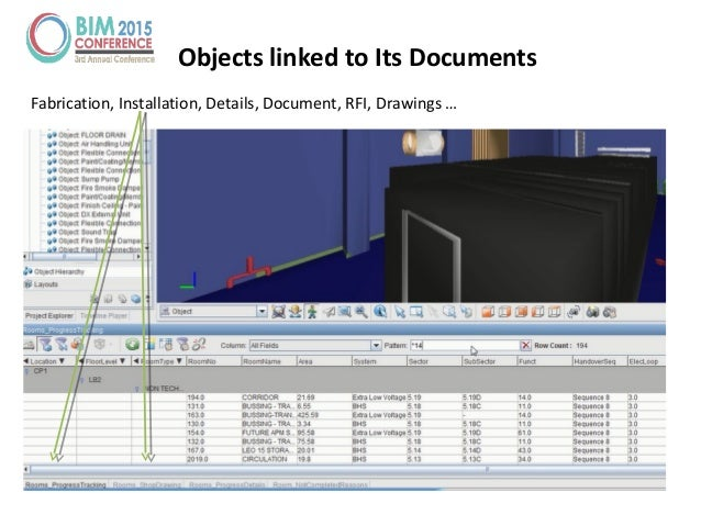 Objects linked to Its Documents Fabrication, Installation, Details, Document, RFI, Drawings …