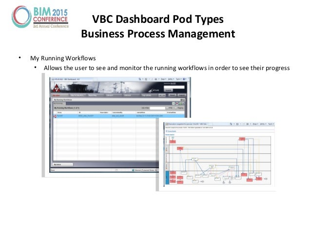 VBC Dashboard Pod Types Business Process Management • My Running Workflows • Allows the user to see and monitor the runnin...