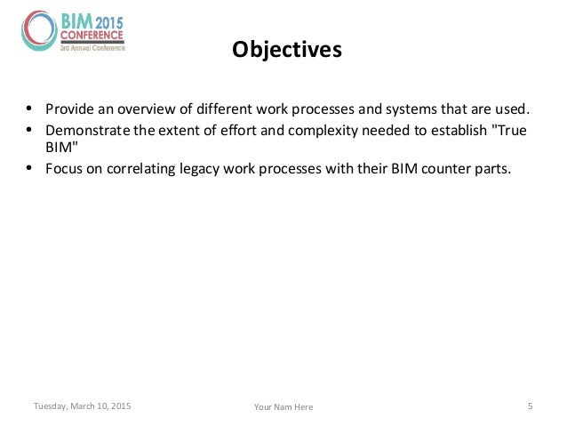 Tuesday, March 10, 2015 Your Nam Here 5 Objectives • Provide an overview of different work processes and systems that are ...