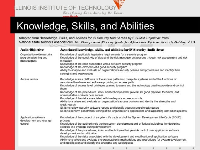 Transfo rm ing Live s. Inve nting the Future . www.iit.edu ITM 578 41 ILLINOIS INSTITUTE OF TECHNOLOGY Knowledge, Skills, ...