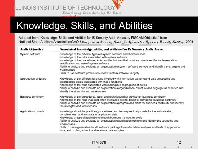 Transfo rm ing Live s. Inve nting the Future . www.iit.edu ITM 578 42 ILLINOIS INSTITUTE OF TECHNOLOGY Knowledge, Skills, ...