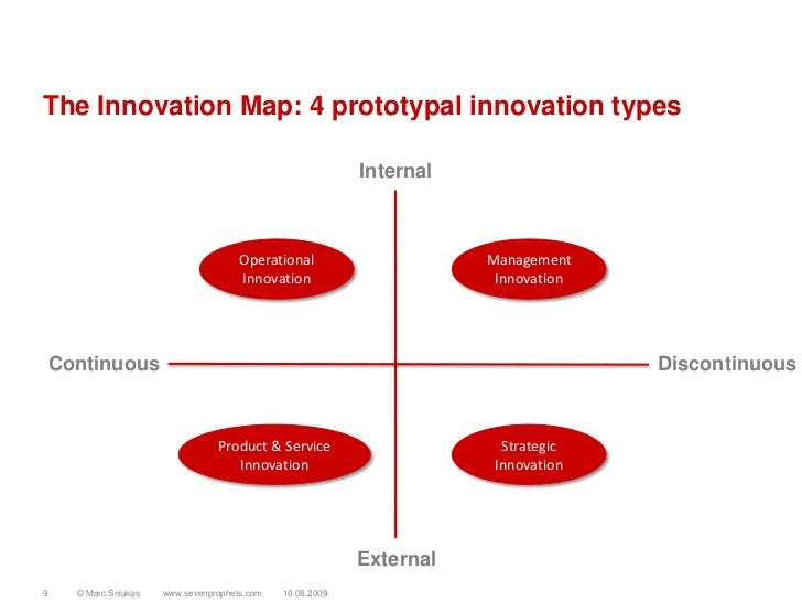 innovation what is innovation strategy essay