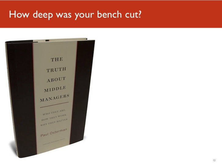 How deep was your bench cut?Luminary Labs                    12