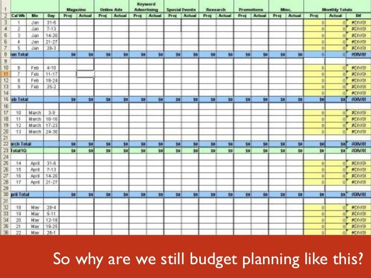 Luminary Labs                So why are we still budget planning like this?                                               ...