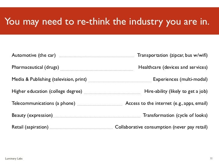 You may need to re-think the industry you are in.    Automotive (the car)                               Transportation (zi...
