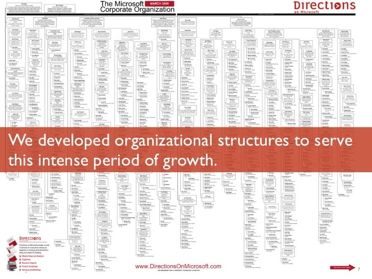 We developed organizational structures to servethis intense period of growth.Luminary Labs                                ...