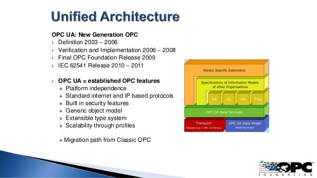 OPC UA: New Generation OPC  Definition 2003 – 2006  Verification and Implementation 2006 – 2008  Final OPC Foundation R...