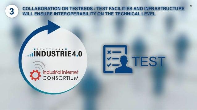 "IIRA ""Core Connectivity Standard"" Approach ""Core connectivity standards"" that link with ""gateways"" • Delivers performance ..."
