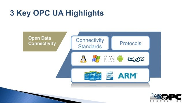 Open Data Connectivity Connectivity Standards Protocols