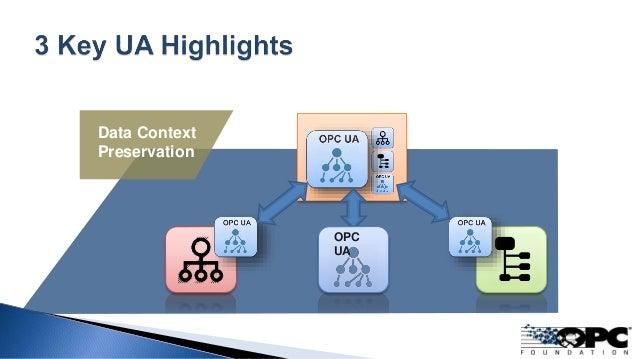 Data Context Preservation OPC UA
