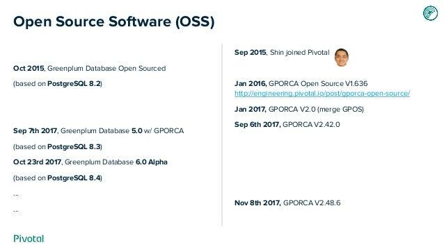 The internals of gporca optimizer