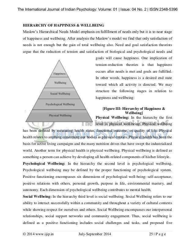 international journal of psychology pdf