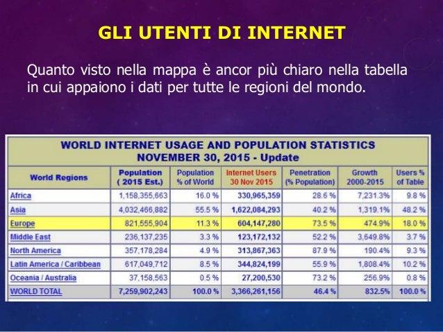 GLI UTENTI DI INTERNET Quanto visto nella mappa è ancor più chiaro nella tabella in cui appaiono i dati per tutte le regio...