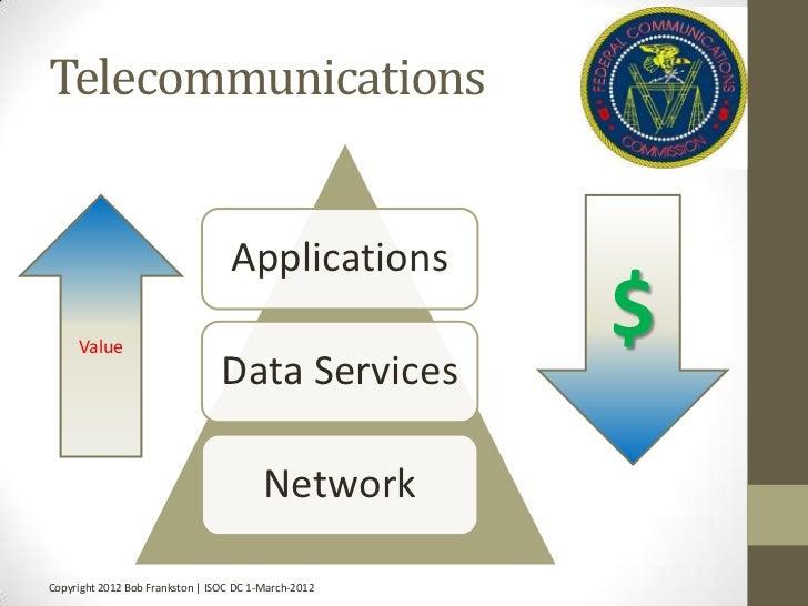 Telecommunications                                  Applications     Value                                                ...