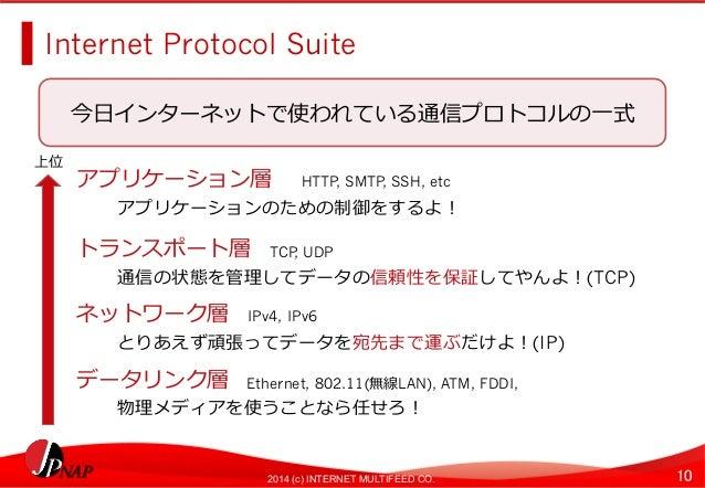 Internet Protocol Suite  今⽇日インターネットで使われている通信プロトコルの⼀一式  アプリケーション層  HTTP, SMTP, SSH, etc  アプリケーションのための制御をするよ!  TCP, UDP  IPv...