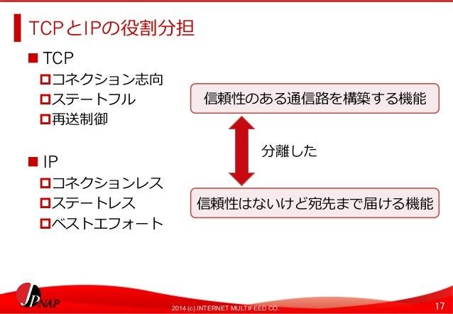 TCPとIPの役割分担  n TCP  p コネクション志向  p ステートフル  p 再送制御  分離離した  2014 (c) INTERNET MULTIFEED CO. 17  n IP  p コネクションレス  p ステ...