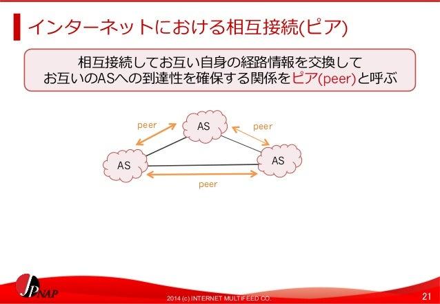 インターネットにおける相互接続(ピア)  相互接続してお互い⾃自⾝身の経路路情報を交換して  お互いのASへの到達性を確保する関係をピア(peer)と呼ぶ  peerpeer  AS  ASAS  peer  2014 (c) INTERNET...