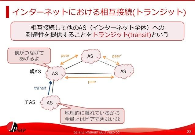 インターネットにおける相互接続(トランジット)  相互接続して他のAS(インターネット全体)への  到達性を提供することをトランジット(transit)という  peerpeer  AS  AS  peer  2014 (c) INTERNET...