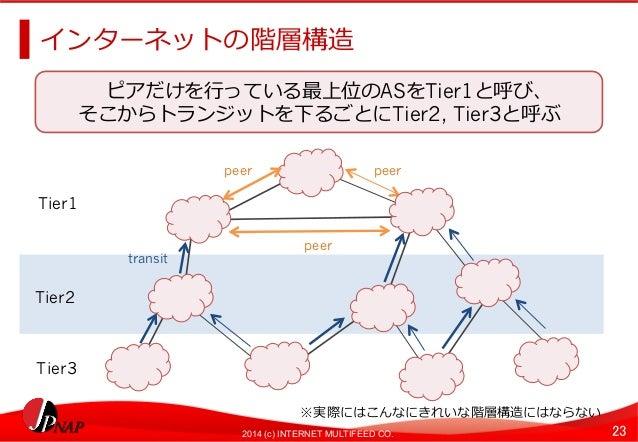 インターネットの階層構造  ピアだけを⾏行行っている最上位のASをTier1と呼び、  そこからトランジットを下るごとにTier2, Tier3と呼ぶ  peerpeer  peer  2014 (c) INTERNET MULTIFEED C...