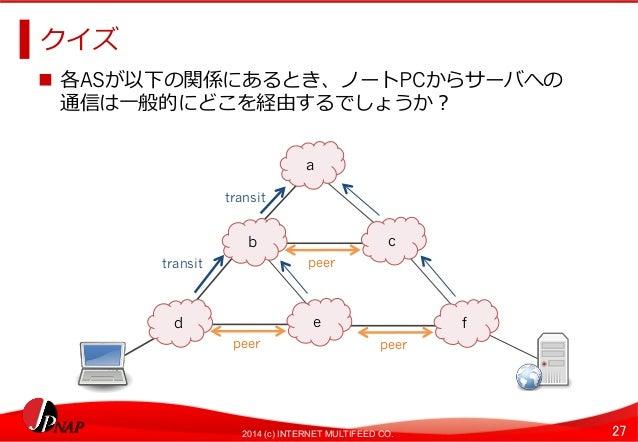 クイズ  n 各ASが以下の関係にあるとき、ノートPCからサーバへの  通信は⼀一般的にどこを経由するでしょうか?    a  transit  bc  transitpeer  def  peerpeer  2014 (c) INTERNE...