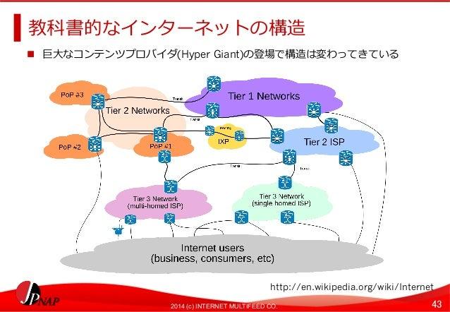 教科書的なインターネットの構造  n 巨⼤大なコンテンツプロバイダ(Hyper Giant)の登場で構造は変わってきている  http://en.wikipedia.org/wiki/Internet  2014 (c) INTERNET M...