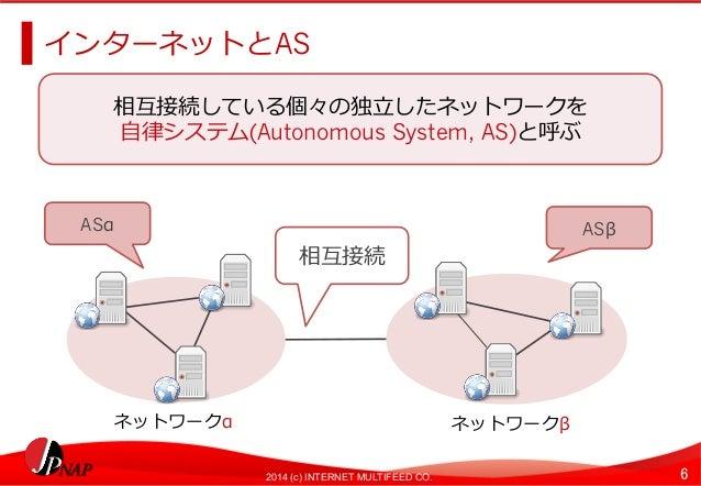 インターネットとAS  相互接続している個々の独⽴立立したネットワークを  ⾃自律律システム(Autonomous System, AS)と呼ぶ  ASαASβ  相互接続  ネットワークαネットワークβ  2014 (c) INTERNET ...