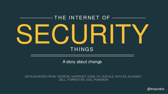 THINGS THE INTERNET OF SECURITY @lmacvittie A story about change DATA SOURCED FROM: VERIZON, KAPERSKY, SANS, F5, GOOGLE, M...