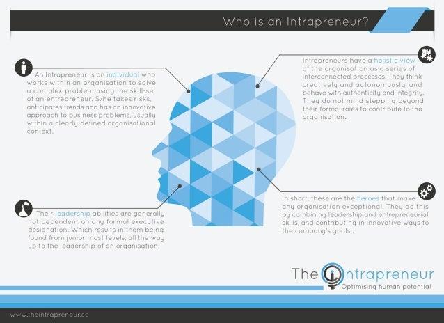 Who is an Intrapreneur? Slide 3