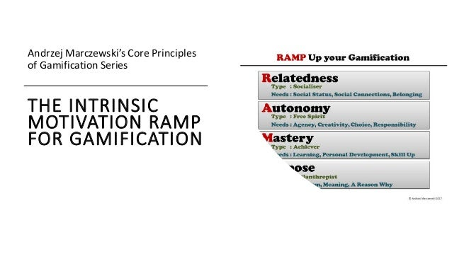 THE INTRINSIC MOTIVATION RAMP FOR GAMIFICATION Andrzej Marczewski's Core Principles of Gamification Series