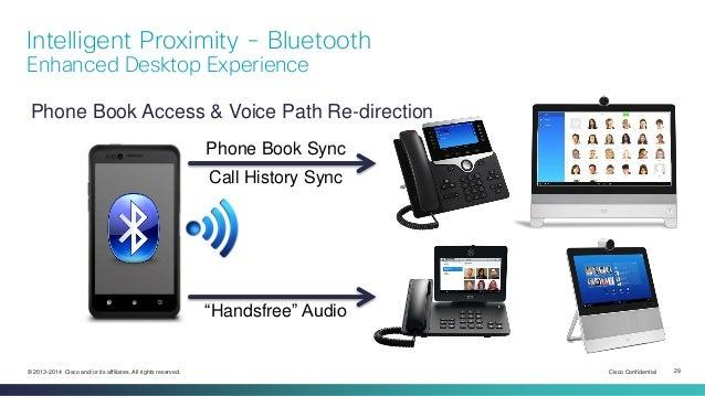 Iphone Meeting Room Handsfree Speaker