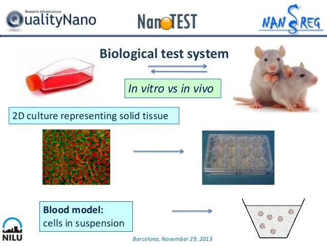 free Biomarkers of brain
