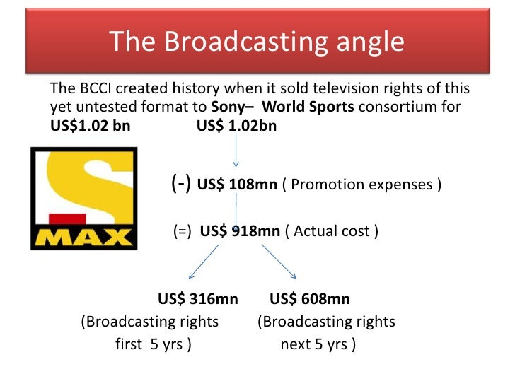 Franchisee Revenues <br />Media rights – To be shared equally amongst franchises after removing IPL's share.<br />Sponsors...