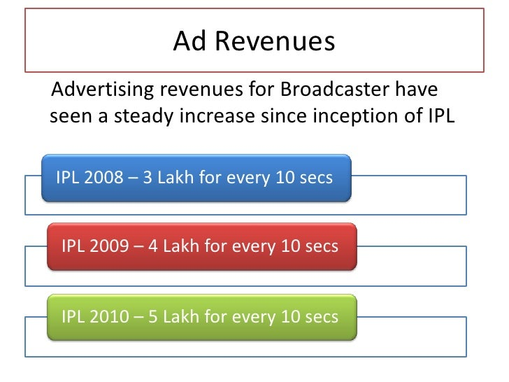 Expenses <br />Team franchising costs – A franchisee has to pay 10% of total    franchisee costs every year to IPL<br />Pl...