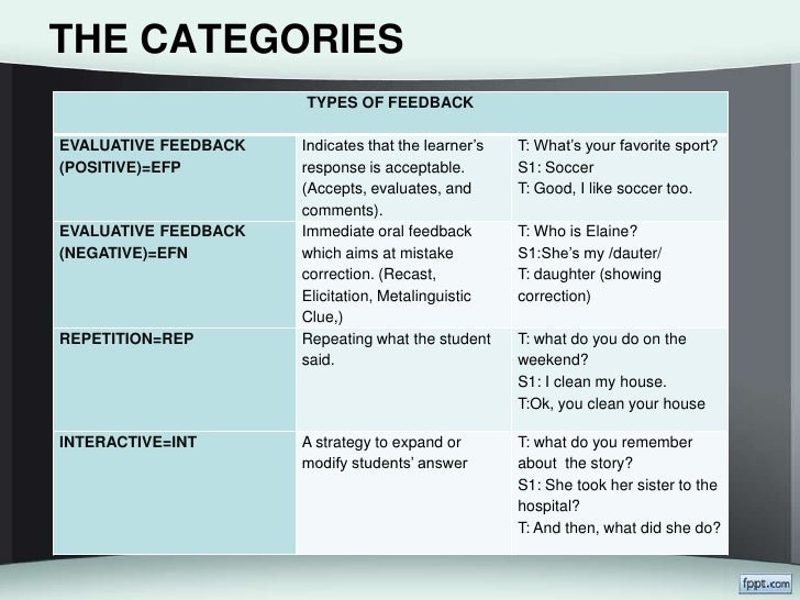 initiation response feedback does talk happen classrooms Culture, dialogue and learning: much that i do starts in classrooms, with what happens (initiation – response – feedback.