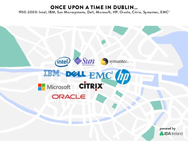 ONCE UPON A TIME IN DUBLIN…  1950-2000: Intel, IBM, Sun Microsystems, Dell, Microsoft, HP, Oracle, Citrix, Symantec, EMC2 ...