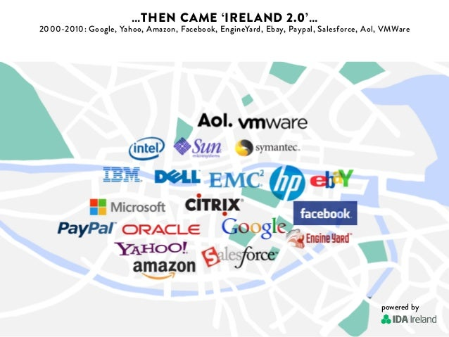 …THEN CAME ' IRELAND 2.0'…  2000-2010: Google, Yahoo, Amazon, Facebook, EngineYard, Ebay, Paypal, Salesforce, Aol, VMWare ...