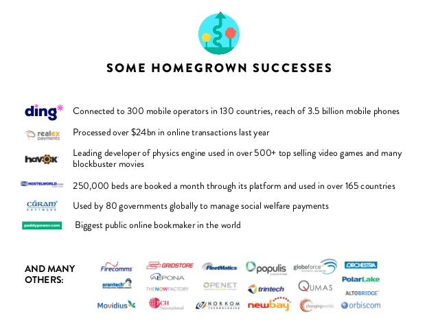 SOME HOMEGROWN SUCCESSES  Connected to 300 mobile operators in 130 countries, reach of 3.5 billion mobile phones  Processe...