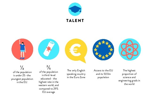 TALENT  Access to the EU  and its 500m  population  1/3  of the population  is under 25 -the  youngest population  in the ...