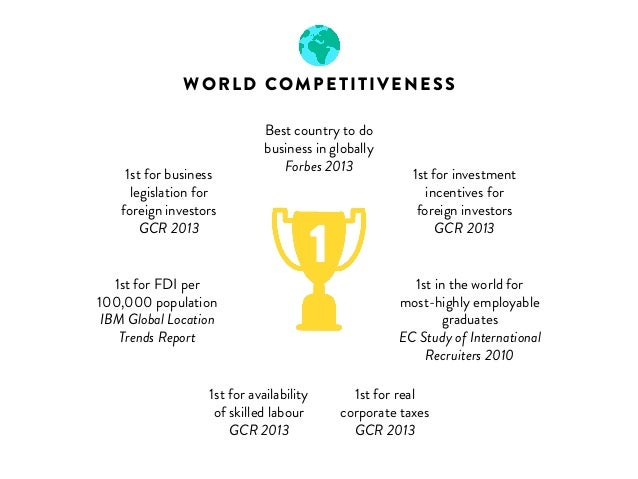 WORLD COMPETITIVENESS  Best country to do  business in globally  Forbes 2013  1st for FDI per  100,000 population  IBM Glo...