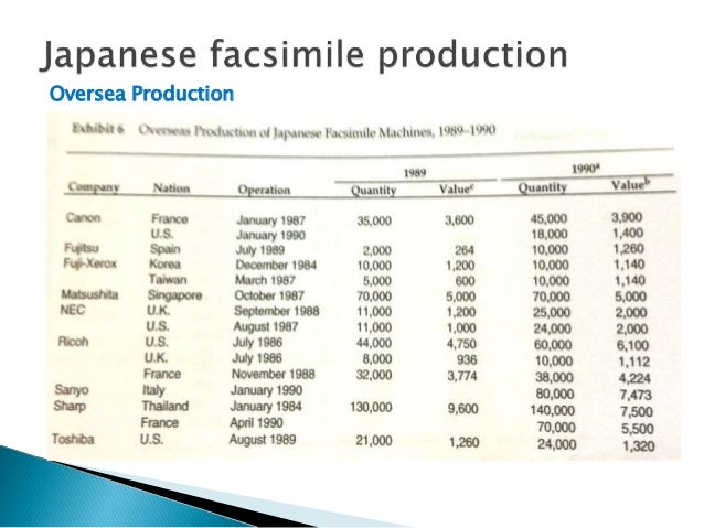case study of japanese facsimile industry The evolution of the circus industry (a) (japanese) japanese case solution, the evolution of the circus industry (a) (japanese) japanese case solution this case is about technology and operations management published: 26 mar 2012.