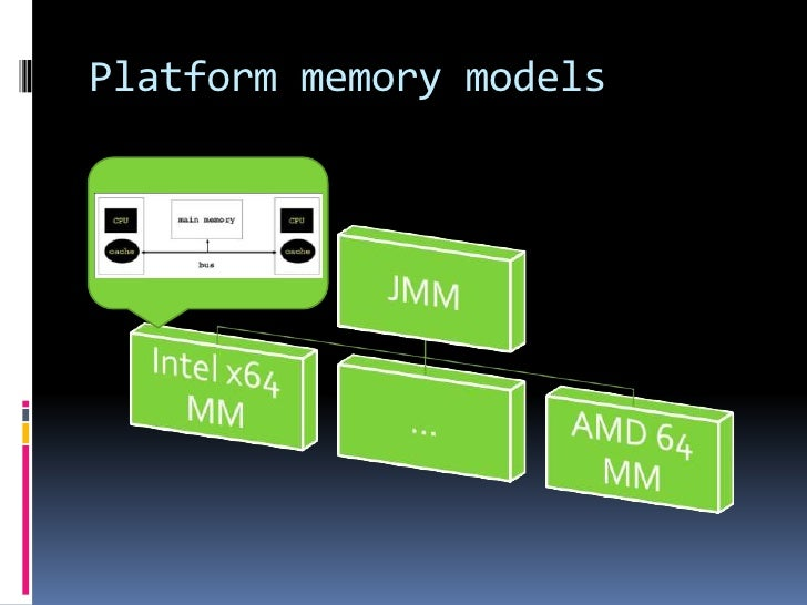 memory models Memory is an incredibly important aspect of your build, whether you're planning to build one yourself or purchase one already assembled for us, to 'remember' something is to 'store' it in.