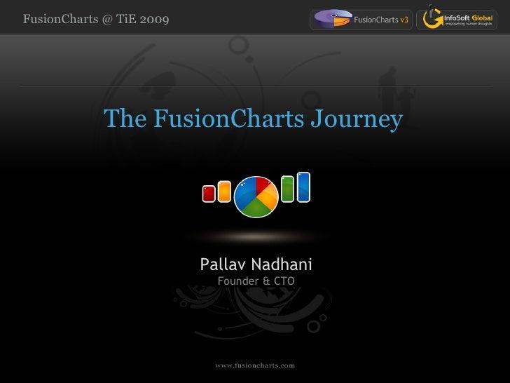The FusionCharts Journey Pallav Nadhani Founder & CTO