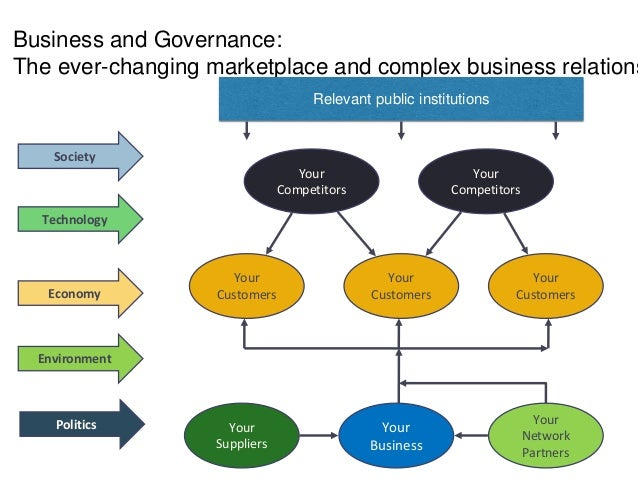 The journey of Corporate Governance in Malaysia, So Far Slide 3