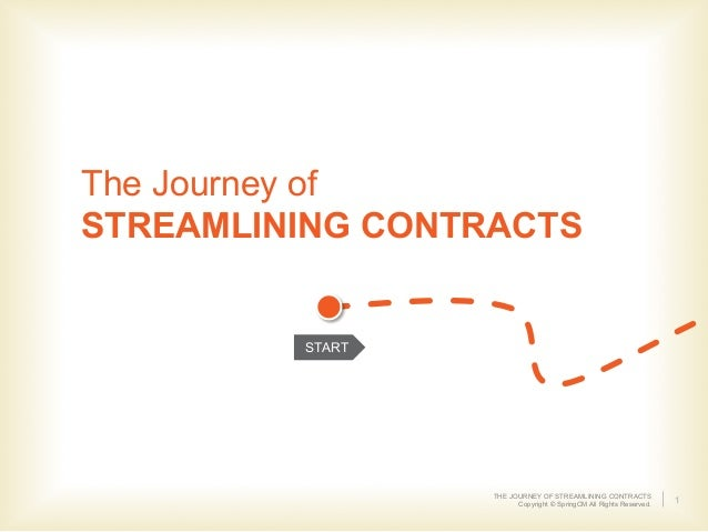 The Journey of  STREAMLINING CONTRACTS  THE JOURNEY OF STREAMLINING CONTRACTS  Copyright © SpringCM All Rights Reserved. 1...